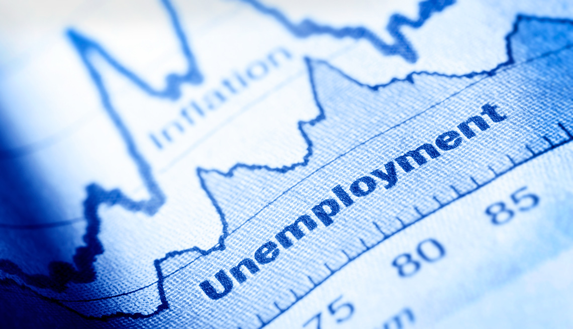 Is CSD Misrepresenting Unemployment in the Community?