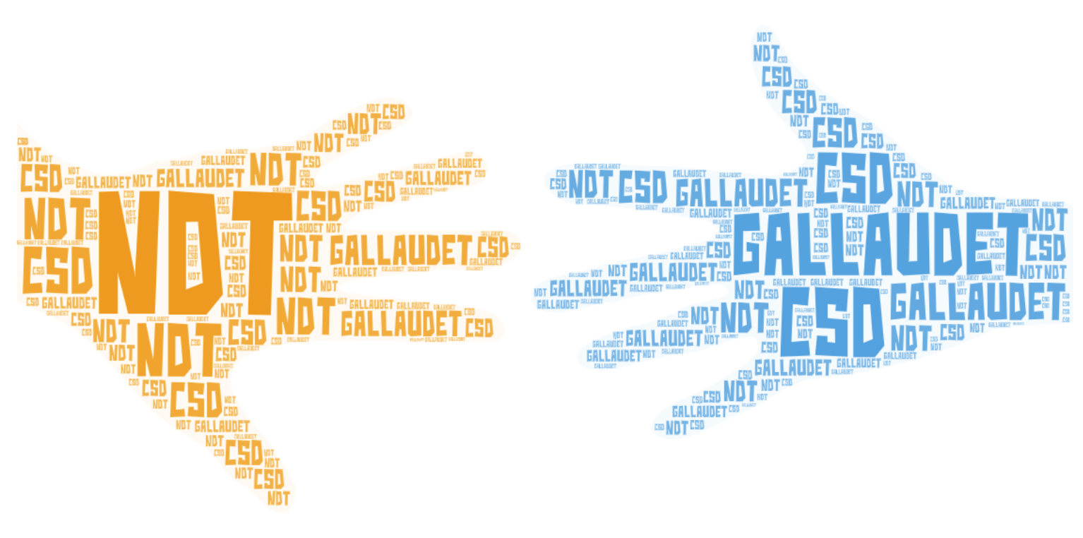 Rewrite of: CSD and Gallaudet mixed up in NDT and DCC Conflict?
